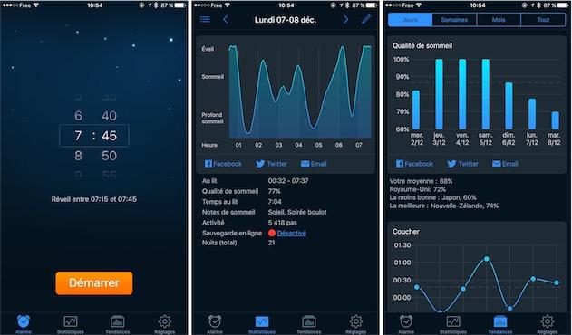 Schlaftechnologie, Technologie für den Schlaf